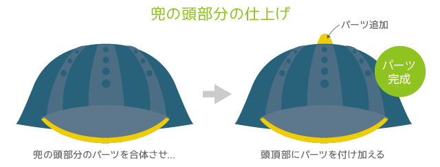兜のイラスト