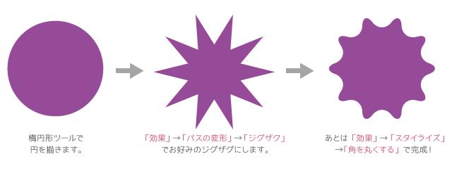 blog_bai2