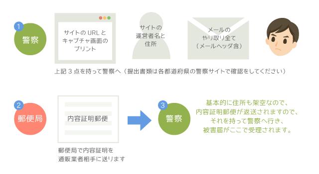 blog_sagi6
