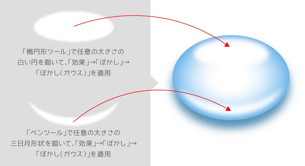 水滴に光の反射を作成して追加する